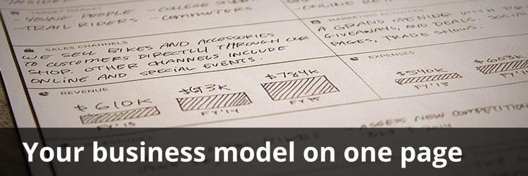 Business model canvas alternative lean plan template free a business model canvas alternative the lean plan is your business model on one page wajeb Images