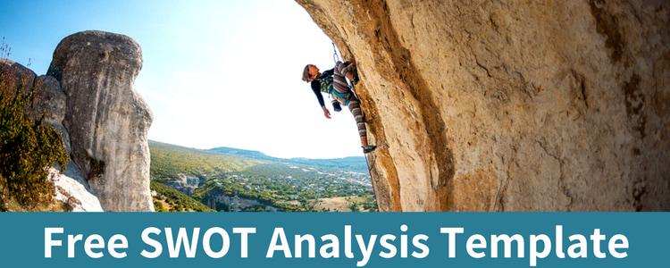 免费SWOT分析模板